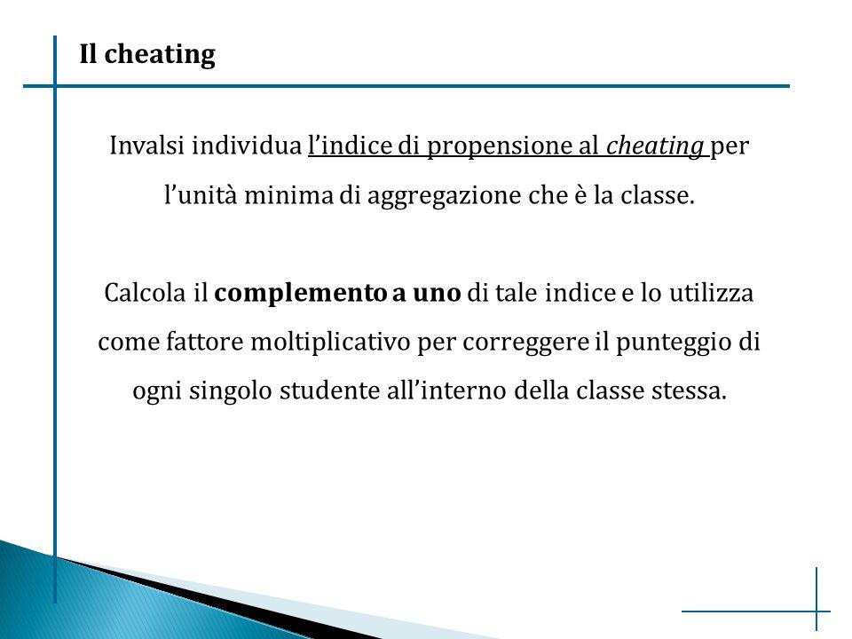 Invalsi individua l'indice di propensione al cheating per l'unità minima di aggregazione che è la classe. Calcola il complemento a uno di tale indice