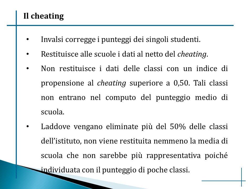 Invalsi corregge i punteggi dei singoli studenti. Restituisce alle scuole i dati al netto del cheating. Non restituisce i dati delle classi con un ind