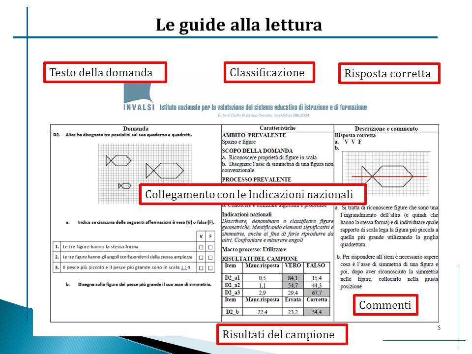 Le guide alla lettura Testo della domandaClassificazione Risposta corretta Commenti Risultati del campione Collegamento con le Indicazioni nazionali