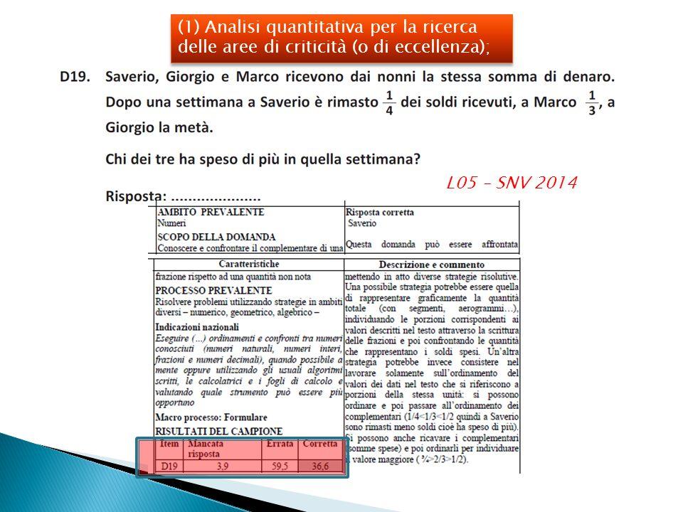 L05 – SNV 2014 (1) Analisi quantitativa per la ricerca delle aree di criticità (o di eccellenza);
