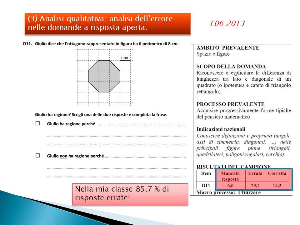 Nella mia classe 85,7 % di risposte errate! L06 2013 (3) Analisi qualitativa: analisi dell'errore nelle domande a risposta aperta.