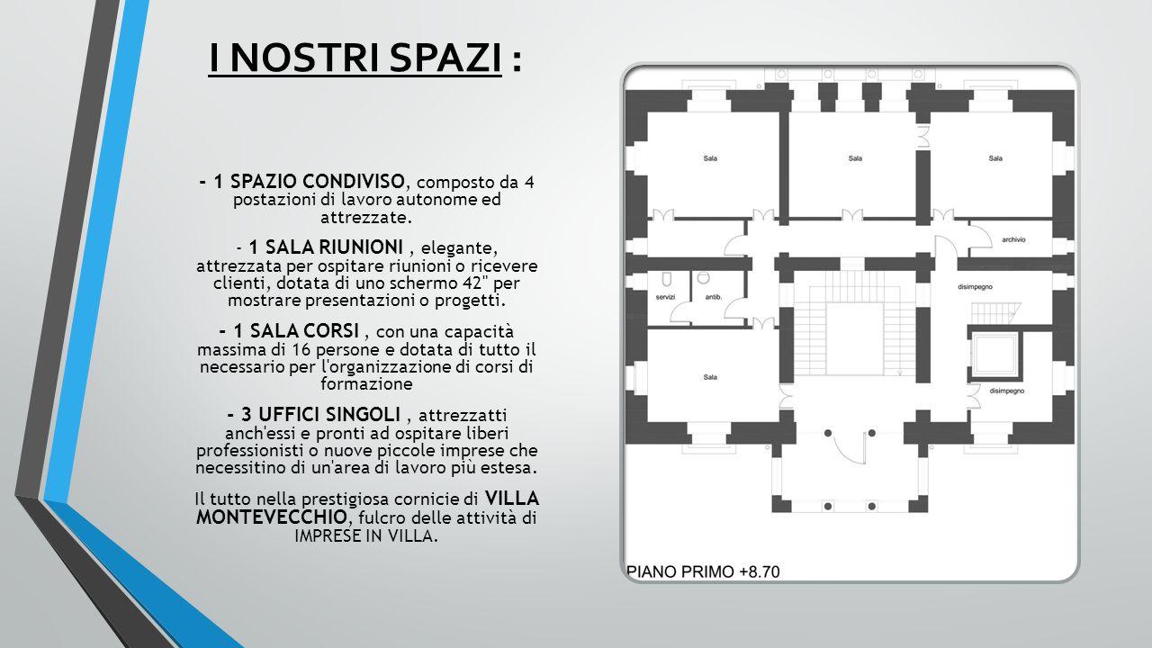 I NOSTRI SPAZI : - 1 SPAZIO CONDIVISO, composto da 4 postazioni di lavoro autonome ed attrezzate.