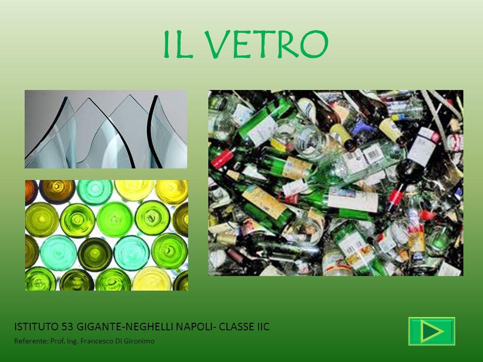 Indice Cos'è il vetro SiliceOssidiana INIZIO Proprietà del vetro Fabbricazione del vetro pianoSchema di lavorazione Fabbricazione del vetro curvo Fabbricazione del vetro cavo Schema Il vetro per gli alimentiTradizionaliInnovativi Il riciclo del vetroIl processo di riciclaggio Vetro risveglio dei sensi FINE EXPO 2015