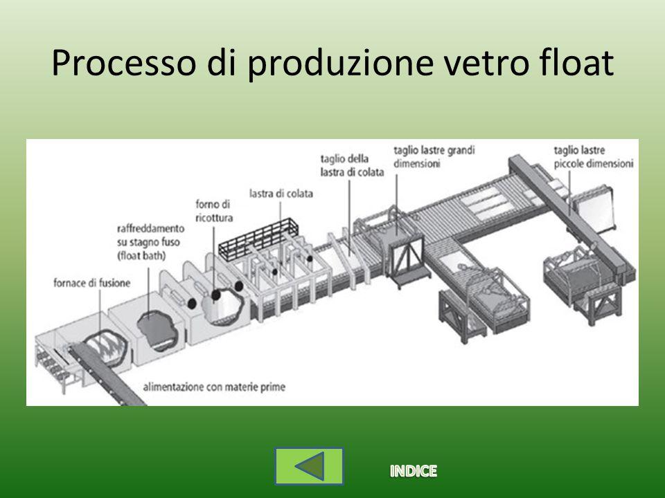 Concorso Vetro & Food I.C.53 Gigante-Neghelli Napoli Classe IIC
