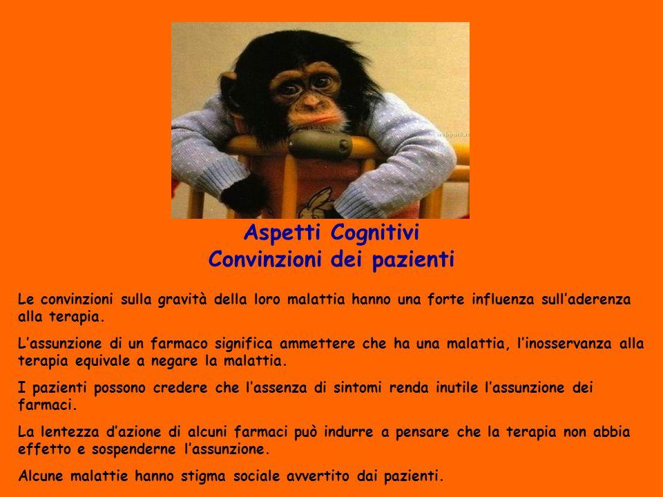 Aspetti Cognitivi Convinzioni dei pazienti Le convinzioni sulla gravità della loro malattia hanno una forte influenza sull'aderenza alla terapia.