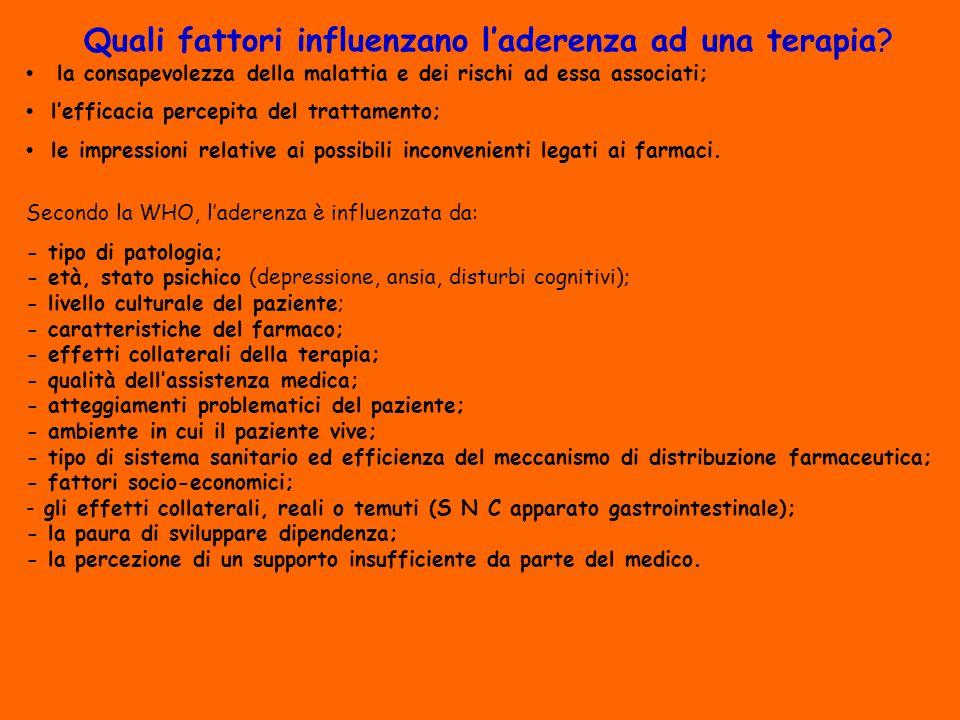 Quali fattori influenzano l'aderenza ad una terapia.
