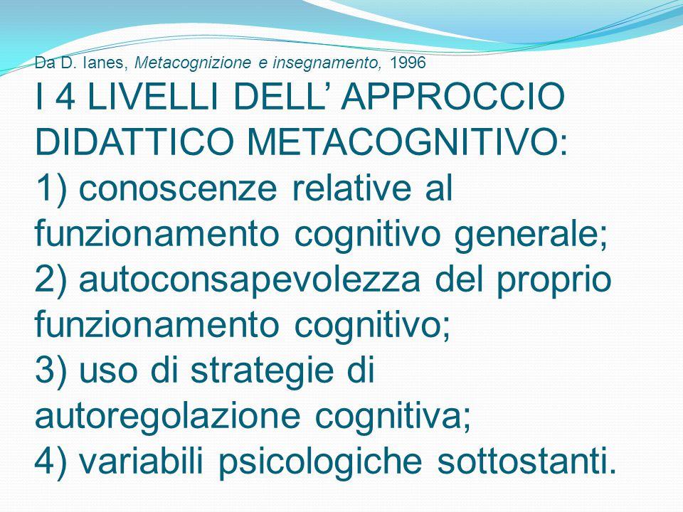 Da D. Ianes, Metacognizione e insegnamento, 1996 I 4 LIVELLI DELL' APPROCCIO DIDATTICO METACOGNITIVO: 1) conoscenze relative al funzionamento cognitiv