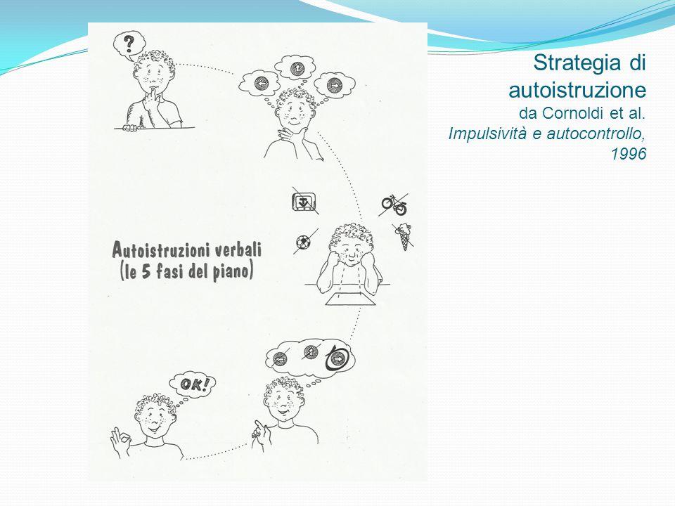 Strategia di autoistruzione da Cornoldi et al. Impulsività e autocontrollo, 1996