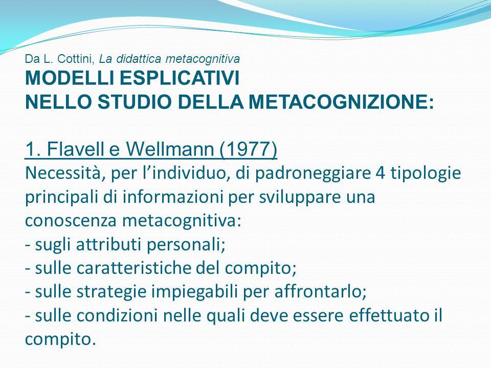 Da L. Cottini, La didattica metacognitiva MODELLI ESPLICATIVI NELLO STUDIO DELLA METACOGNIZIONE: 1. Flavell e Wellmann (1977) Necessità, per l'individ
