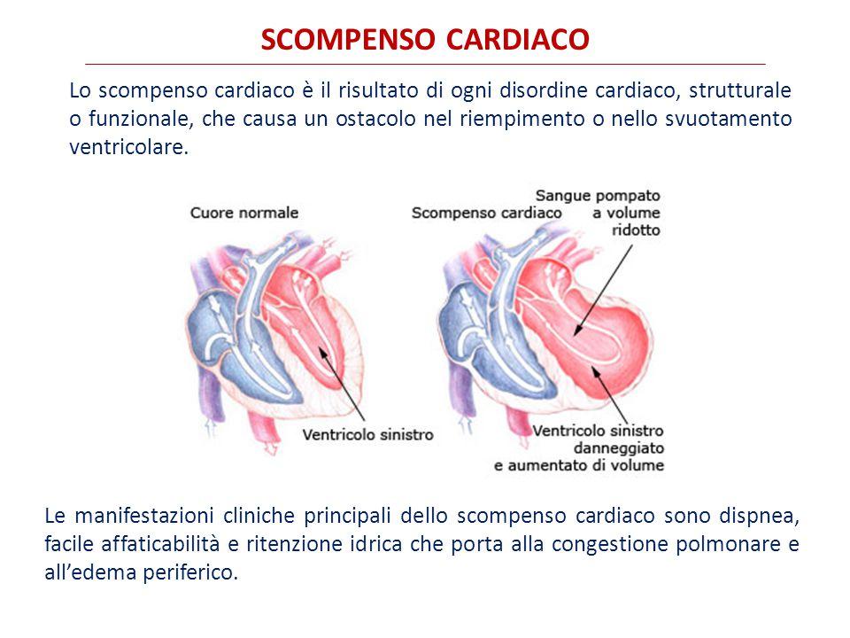 Lo scompenso cardiaco è il risultato di ogni disordine cardiaco, strutturale o funzionale, che causa un ostacolo nel riempimento o nello svuotamento ventricolare.