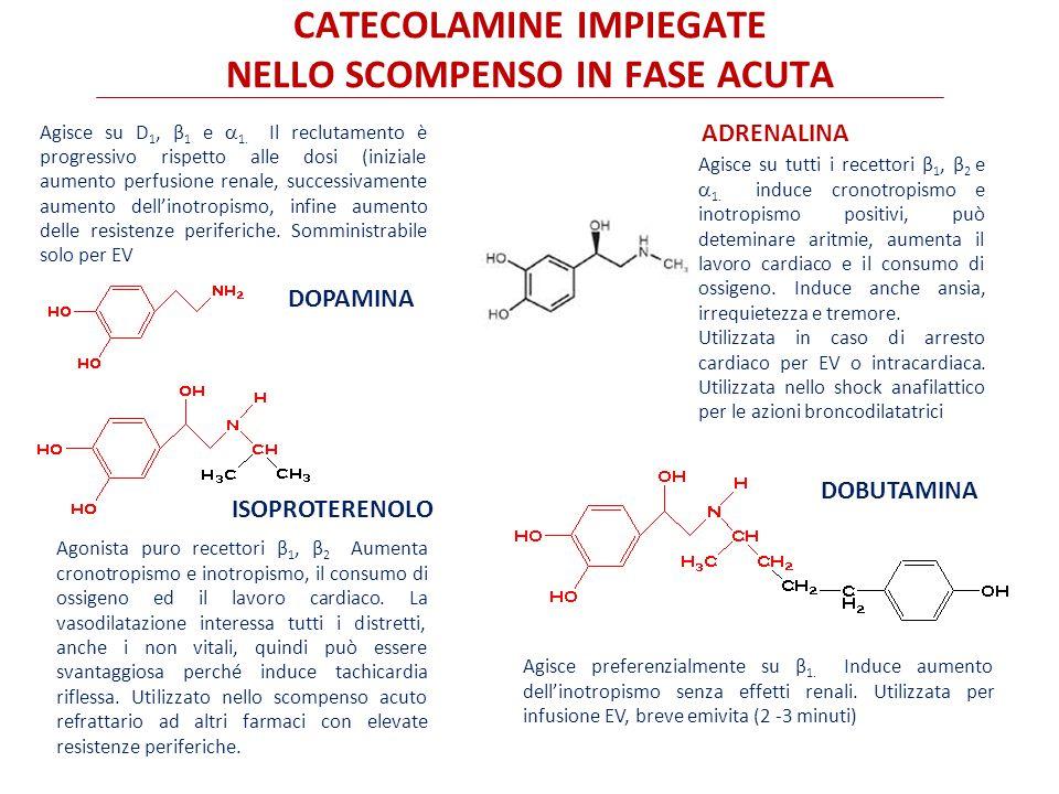 DOPAMINA ISOPROTERENOLO DOBUTAMINA CATECOLAMINE IMPIEGATE NELLO SCOMPENSO IN FASE ACUTA Agisce su D 1, β 1 e  1.