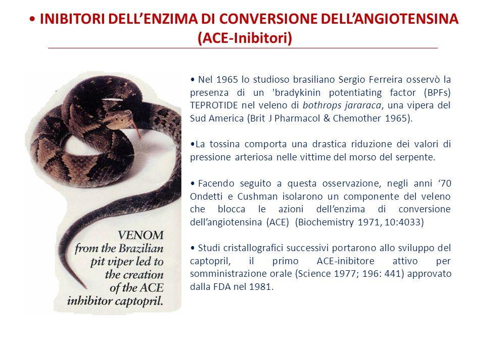 Nel 1965 lo studioso brasiliano Sergio Ferreira osservò la presenza di un bradykinin potentiating factor (BPFs) TEPROTIDE nel veleno di bothrops jararaca, una vipera del Sud America (Brit J Pharmacol & Chemother 1965).