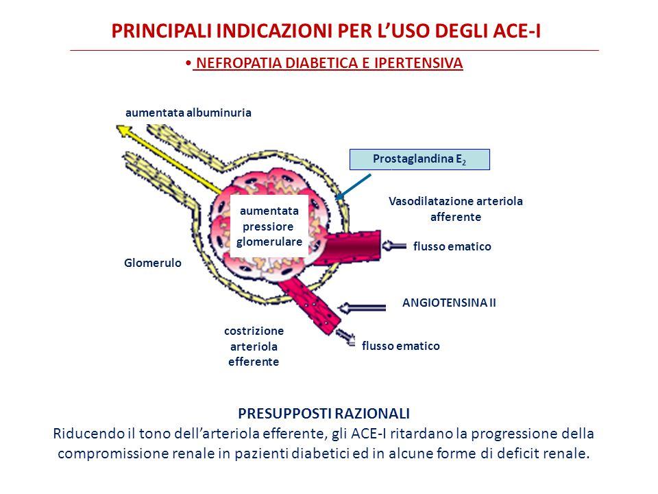 PRINCIPALI INDICAZIONI PER L'USO DEGLI ACE-I NEFROPATIA DIABETICA E IPERTENSIVA Prostaglandina E 2 aumentata albuminuria Glomerulo costrizione arteriola efferente Vasodilatazione arteriola afferente flusso ematico ANGIOTENSINA II aumentata pressiore glomerulare PRESUPPOSTI RAZIONALI Riducendo il tono dell'arteriola efferente, gli ACE-I ritardano la progressione della compromissione renale in pazienti diabetici ed in alcune forme di deficit renale.