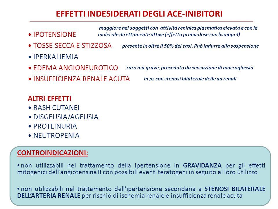 EFFETTI INDESIDERATI DEGLI ACE-INIBITORI IPOTENSIONE TOSSE SECCA E STIZZOSA IPERKALIEMIA EDEMA ANGIONEUROTICO INSUFFICIENZA RENALE ACUTA ALTRI EFFETTI RASH CUTANEI DISGEUSIA/AGEUSIA PROTEINURIA NEUTROPENIA CONTROINDICAZIONI: non utilizzabili nel trattamento della ipertensione in GRAVIDANZA per gli effetti mitogenici dell'angiotensina II con possibili eventi teratogeni in seguito al loro utilizzo non utilizzabili nel trattamento dell'ipertensione secondaria a STENOSI BILATERALE DELL'ARTERIA RENALE per rischio di ischemia renale e insufficienza renale acuta maggiore nei soggetti con attività reninica plasmatica elevata e con le molecole direttamente attive (effetto prima-dose con lisinopril).