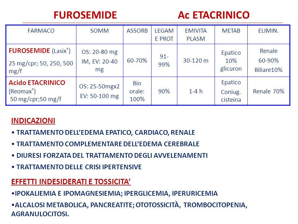 FARMACOSOMMASSORBLEGAM E PROT EMIVITA PLASM METABELIMIN.