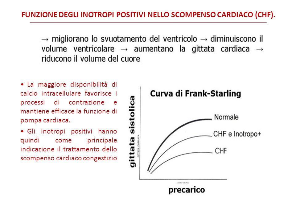 FUNZIONI DELL'ANGIOTENSINA II Vasi Rene CuoreSNC ANG II vasocostrizionealdosterone escrezionediNa cronotropismo inotropismo tonosimpatico PRESSIONE ARTERIOSA SISTEMICA Surrene ANG II +