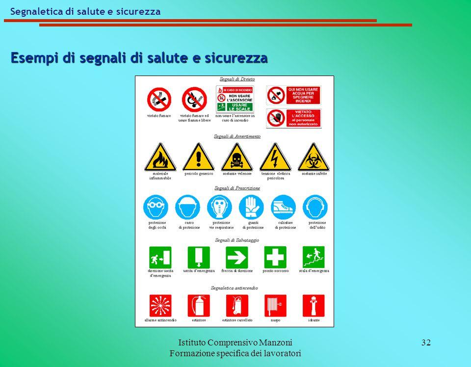 Istituto Comprensivo Manzoni Formazione specifica dei lavoratori 32 Esempi di segnali di salute e sicurezza Segnaletica di salute e sicurezza
