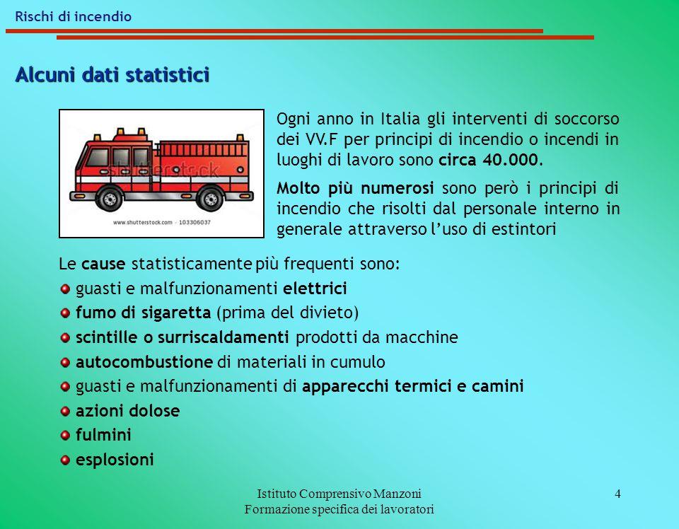 Istituto Comprensivo Manzoni Formazione specifica dei lavoratori 4 Alcuni dati statistici Rischi di incendio Ogni anno in Italia gli interventi di soccorso dei VV.F per principi di incendio o incendi in luoghi di lavoro sono circa 40.000.