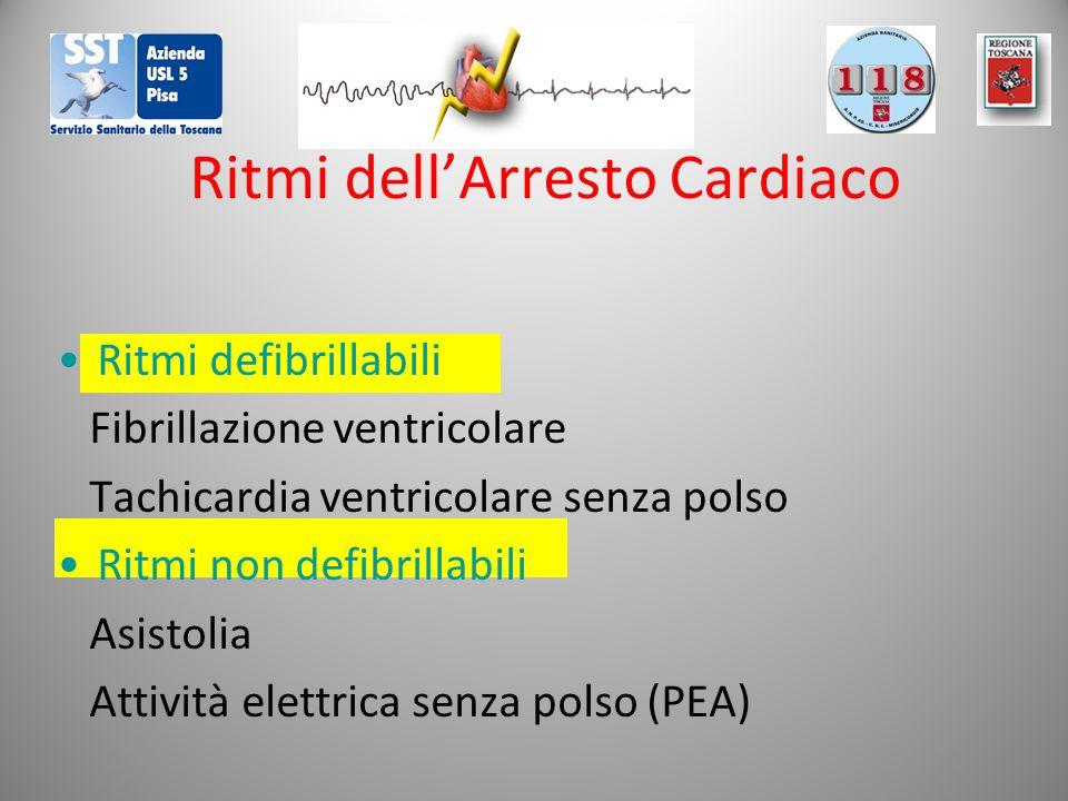 Ritmi dell'Arresto Cardiaco Ritmi defibrillabili Fibrillazione ventricolare Tachicardia ventricolare senza polso Ritmi non defibrillabili Asistolia Attività elettrica senza polso (PEA)