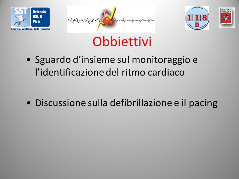 Obbiettivi Sguardo d'insieme sul monitoraggio e l'identificazione del ritmo cardiaco Discussione sulla defibrillazione e il pacing
