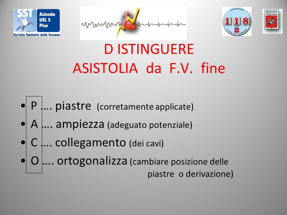 D ISTINGUERE ASISTOLIA da F.V. fine P …. piastre (corretamente applicate) A …. ampiezza (adeguato potenziale) C …. collegamento (dei cavi) O …. ortogo