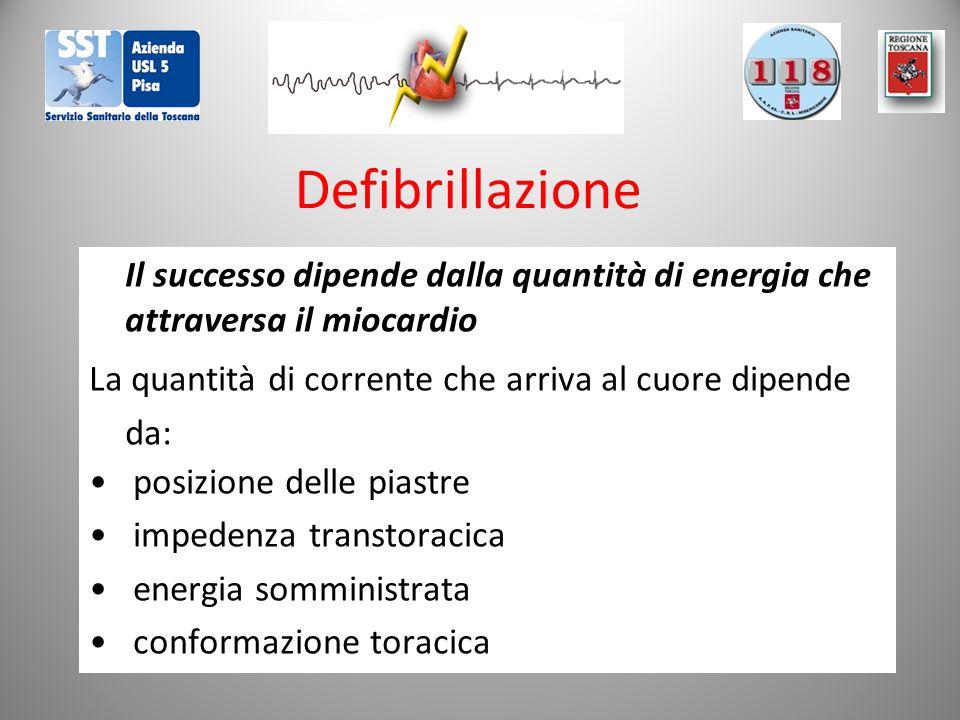 Defibrillazione Il successo dipende dalla quantità di energia che attraversa il miocardio La quantità di corrente che arriva al cuore dipende da: posizione delle piastre impedenza transtoracica energia somministrata conformazione toracica