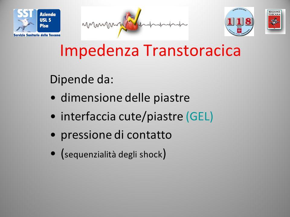 Impedenza Transtoracica Dipende da: dimensione delle piastre interfaccia cute/piastre (GEL) pressione di contatto ( sequenzialità degli shock )