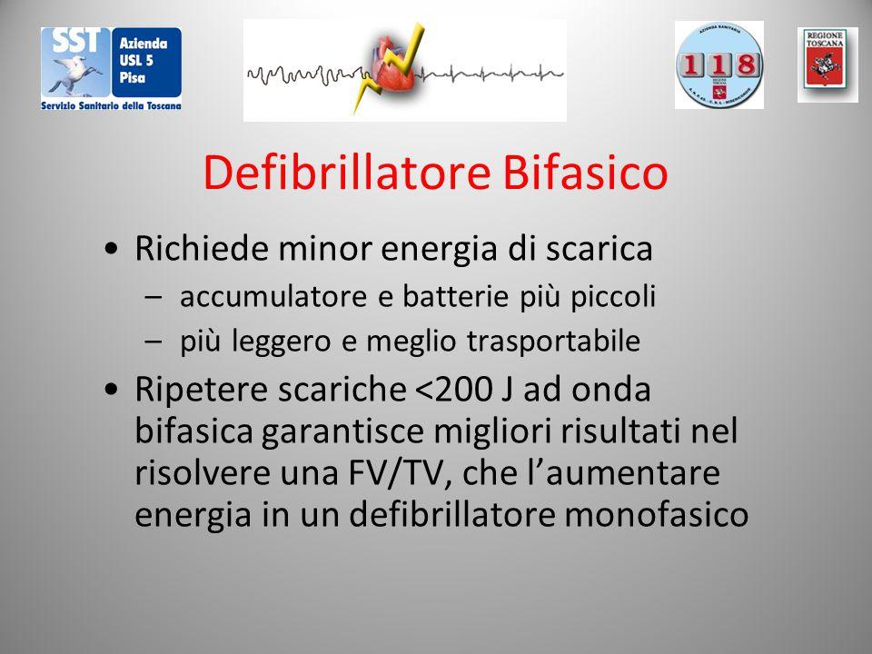 Defibrillatore Bifasico Richiede minor energia di scarica – accumulatore e batterie più piccoli – più leggero e meglio trasportabile Ripetere scariche <200 J ad onda bifasica garantisce migliori risultati nel risolvere una FV/TV, che l'aumentare energia in un defibrillatore monofasico
