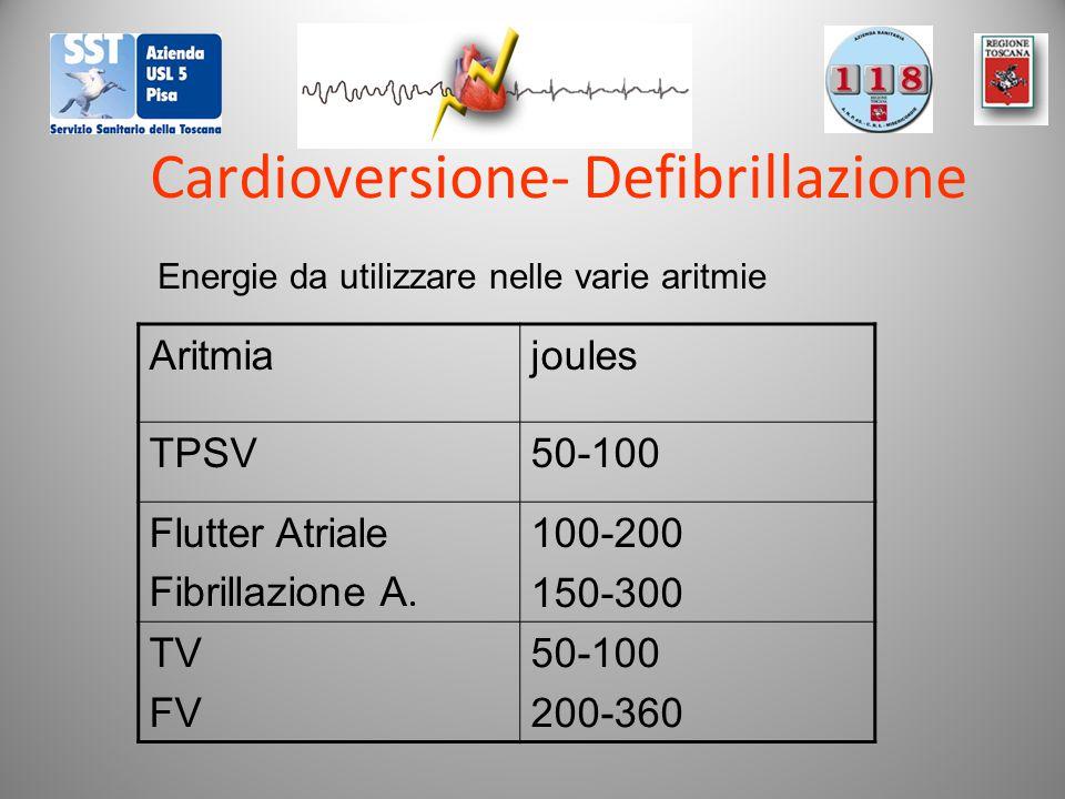 Cardioversione- Defibrillazione Energie da utilizzare nelle varie aritmie Aritmiajoules TPSV50-100 Flutter Atriale Fibrillazione A. 100-200 150-300 TV