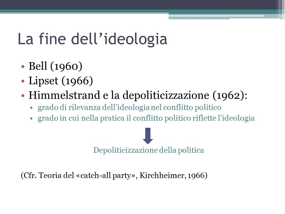 La fine dell'ideologia Bell (1960) Lipset (1966) Himmelstrand e la depoliticizzazione (1962): grado di rilevanza dell'ideologia nel conflitto politico