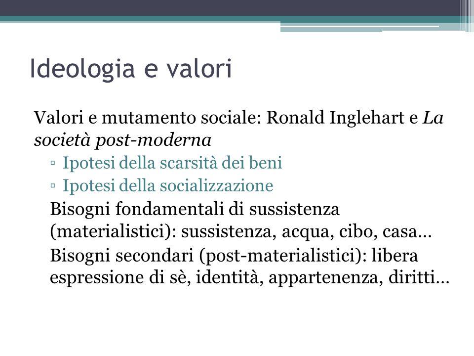 Ideologia e valori Valori e mutamento sociale: Ronald Inglehart e La società post-moderna ▫Ipotesi della scarsità dei beni ▫Ipotesi della socializzazi