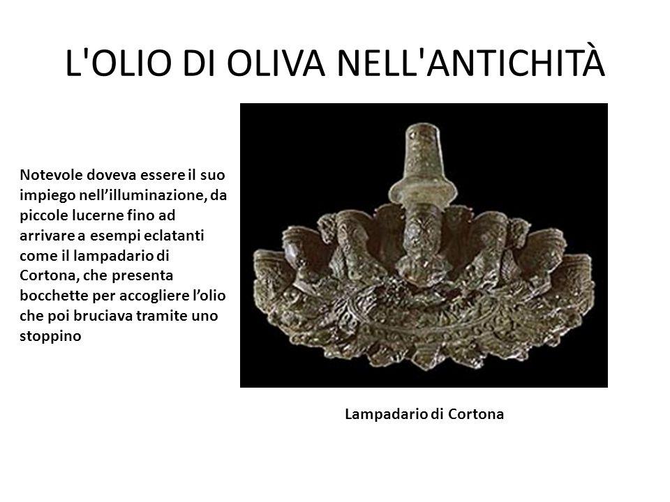 L'OLIO DI OLIVA NELL'ANTICHITÀ Lampadario di Cortona Notevole doveva essere il suo impiego nell'illuminazione, da piccole lucerne fino ad arrivare a e