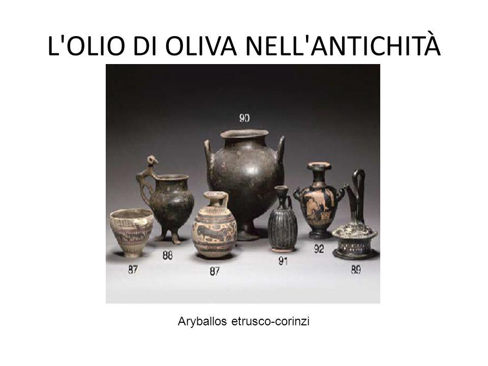 L'OLIO DI OLIVA NELL'ANTICHITÀ Aryballos etrusco-corinzi