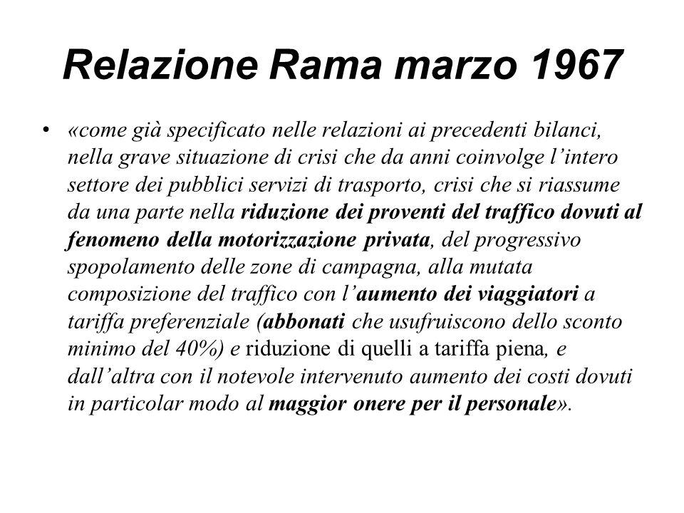 Relazione Rama marzo 1967 «come già specificato nelle relazioni ai precedenti bilanci, nella grave situazione di crisi che da anni coinvolge l'intero