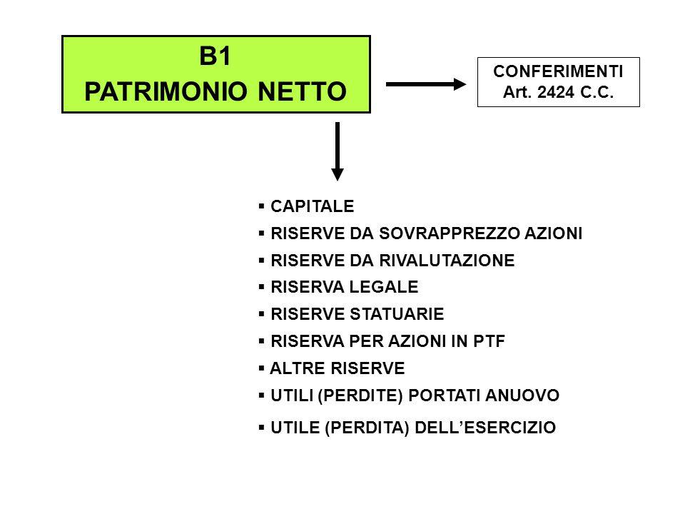 B2 FONDI PER RISCHI E ONERI Art.2424-bis, comma 3 c.c.