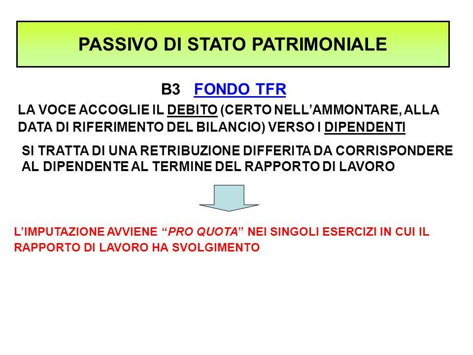 B4 DEBITI LA VOCE E' COSI' SUDDIVISA: PASSIVO DI STATO PATRIMONIALE 1.