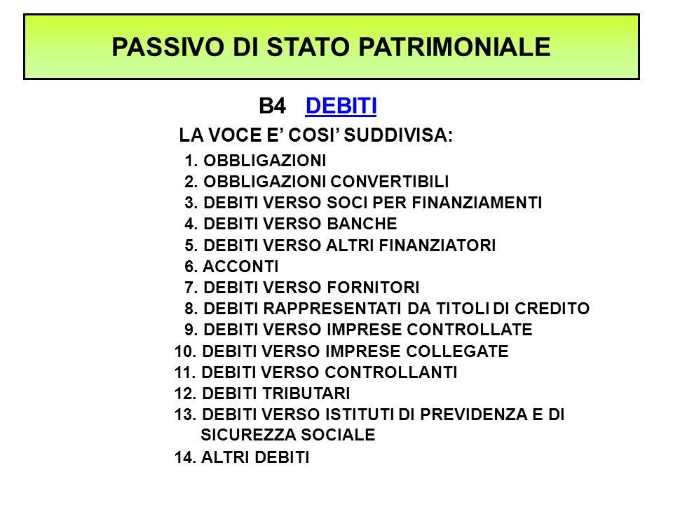 B5 RATEI E RISCONTI PASSIVI Art.2424-bis c.c.