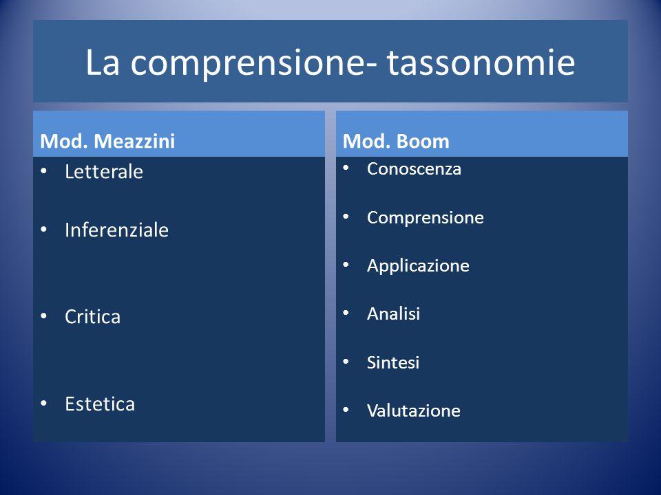 La comprensione- tassonomie Mod. Meazzini Letterale Inferenziale Critica Estetica Mod.
