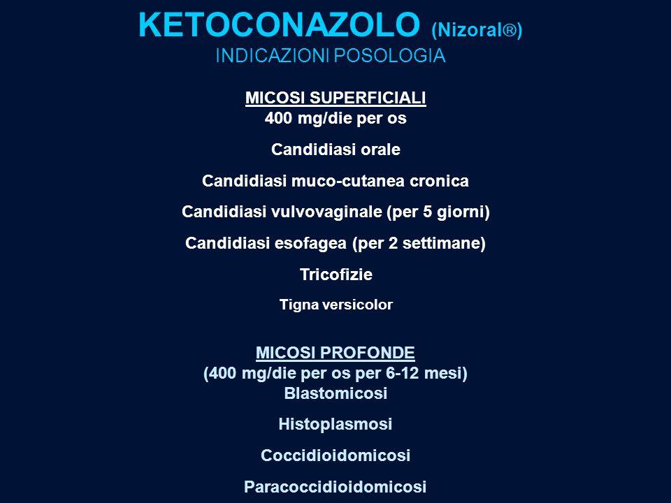 KETOCONAZOLO (Nizoral  ) INDICAZIONI POSOLOGIA MICOSI SUPERFICIALI 400 mg/die per os Candidiasi orale Candidiasi muco-cutanea cronica Candidiasi vulv