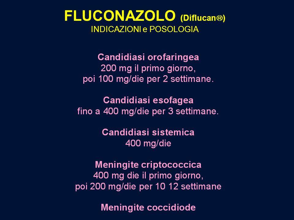 FLUCONAZOLO (Diflucan  ) INDICAZIONI e POSOLOGIA
