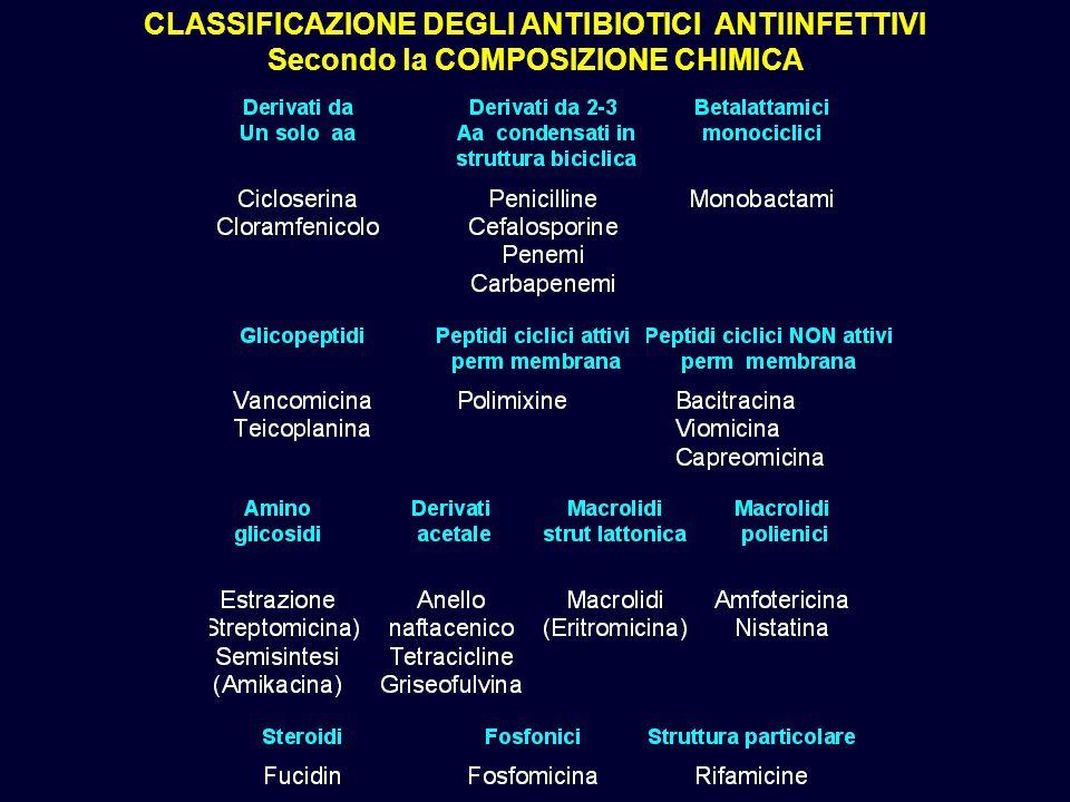 CLASSIFICAZIONE DEGLI ANTIBIOTICI ANTIINFETTIVI Secondo la COMPOSIZIONE CHIMICA