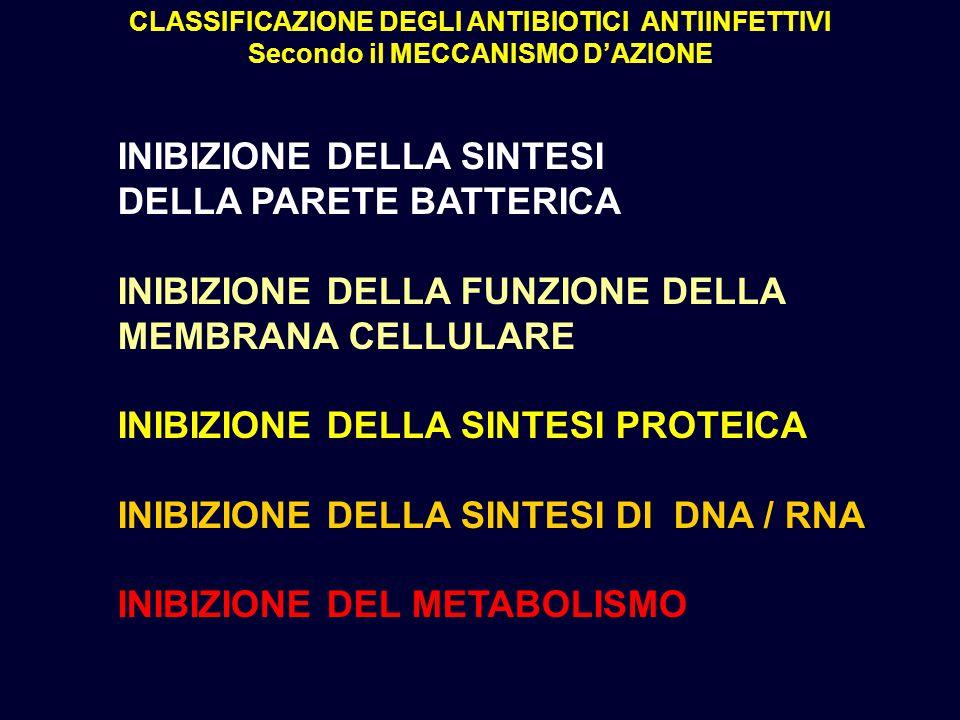 CLASSIFICAZIONE DEGLI ANTIBIOTICI ANTIINFETTIVI Secondo il MECCANISMO D'AZIONE INIBIZIONE DELLA SINTESI DELLA PARETE BATTERICA INIBIZIONE DELLA FUNZIONE DELLA MEMBRANA CELLULARE INIBIZIONE DELLA SINTESI PROTEICA INIBIZIONE DELLA SINTESI DI DNA / RNA INIBIZIONE DEL METABOLISMO