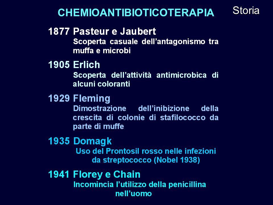 Evoluzione CHEMIOANTIBIOTICOTERAPIA Antibatterica