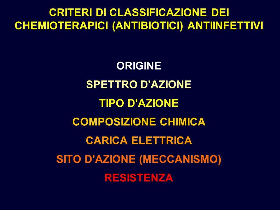 CRITERI DI CLASSIFICAZIONE DEI CHEMIOTERAPICI (ANTIBIOTICI) ANTIINFETTIVI ORIGINE SPETTRO D AZIONE TIPO D AZIONE COMPOSIZIONE CHIMICA CARICA ELETTRICA SITO D AZIONE (MECCANISMO) RESISTENZA