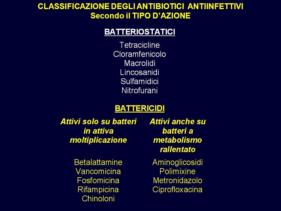 CLASSIFICAZIONE DEGLI ANTIBIOTICI ANTIINFETTIVI Secondo il TIPO D'AZIONE