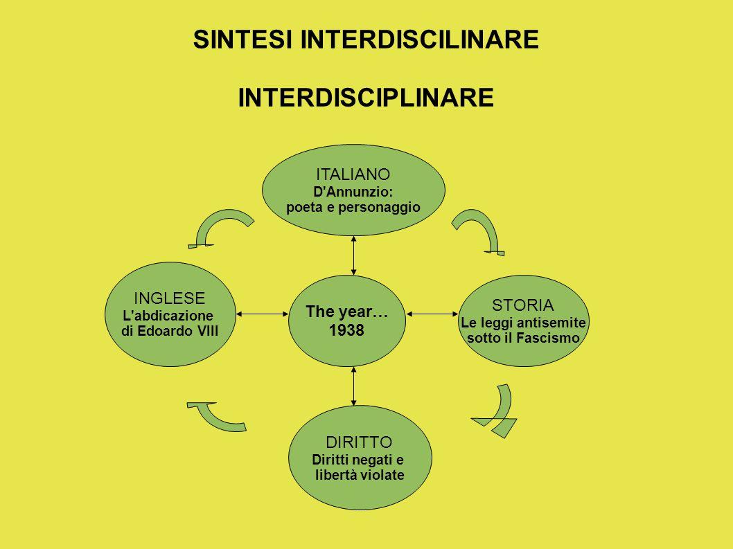 Il Decadentismo italiano In Italia si è soliti individuare due periodi distinti di decadentismo: il primo, di cui facevano parte D Annunzio e Pascoli, ancora caratterizzato dalla necessità di costruire miti decadenti.