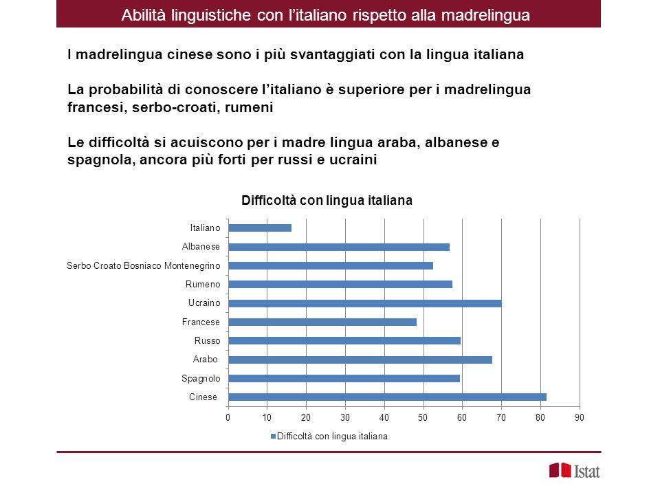 I madrelingua cinese sono i più svantaggiati con la lingua italiana La probabilità di conoscere l'italiano è superiore per i madrelingua francesi, serbo-croati, rumeni Le difficoltà si acuiscono per i madre lingua araba, albanese e spagnola, ancora più forti per russi e ucraini Abilità linguistiche con l'italiano rispetto alla madrelingua