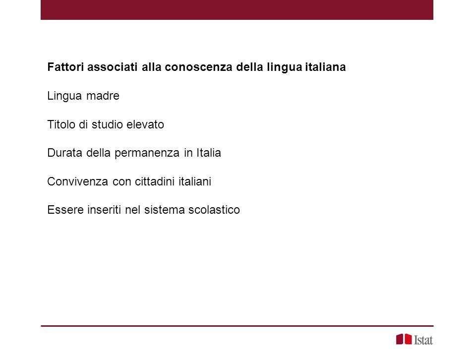 Fattori associati alla conoscenza della lingua italiana Lingua madre Titolo di studio elevato Durata della permanenza in Italia Convivenza con cittadini italiani Essere inseriti nel sistema scolastico
