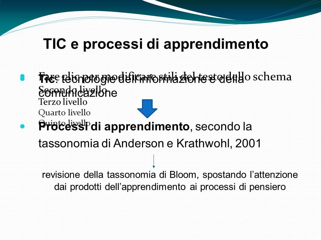 Fare clic per modificare stili del testo dello schema Secondo livello Terzo livello Quarto livello Quinto livello Tic: tecnologie dell'informazione e