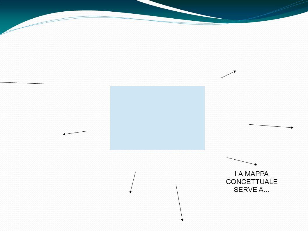 LA MAPPA CONCETTUALE SERVE A...